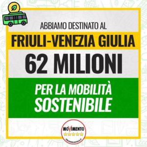 62 Milioni al FVG per la Mobilità Sostenibile