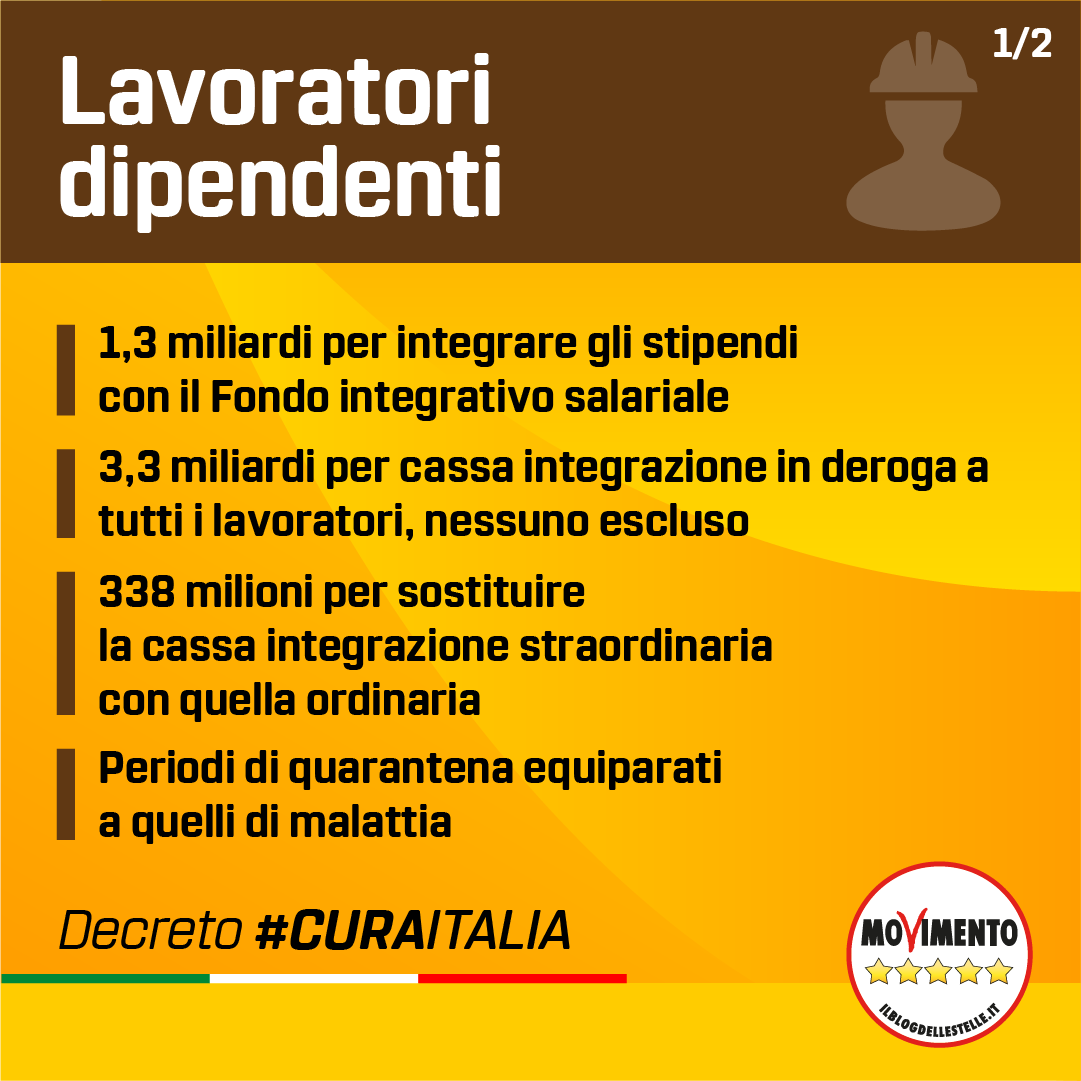 Dipendenti1