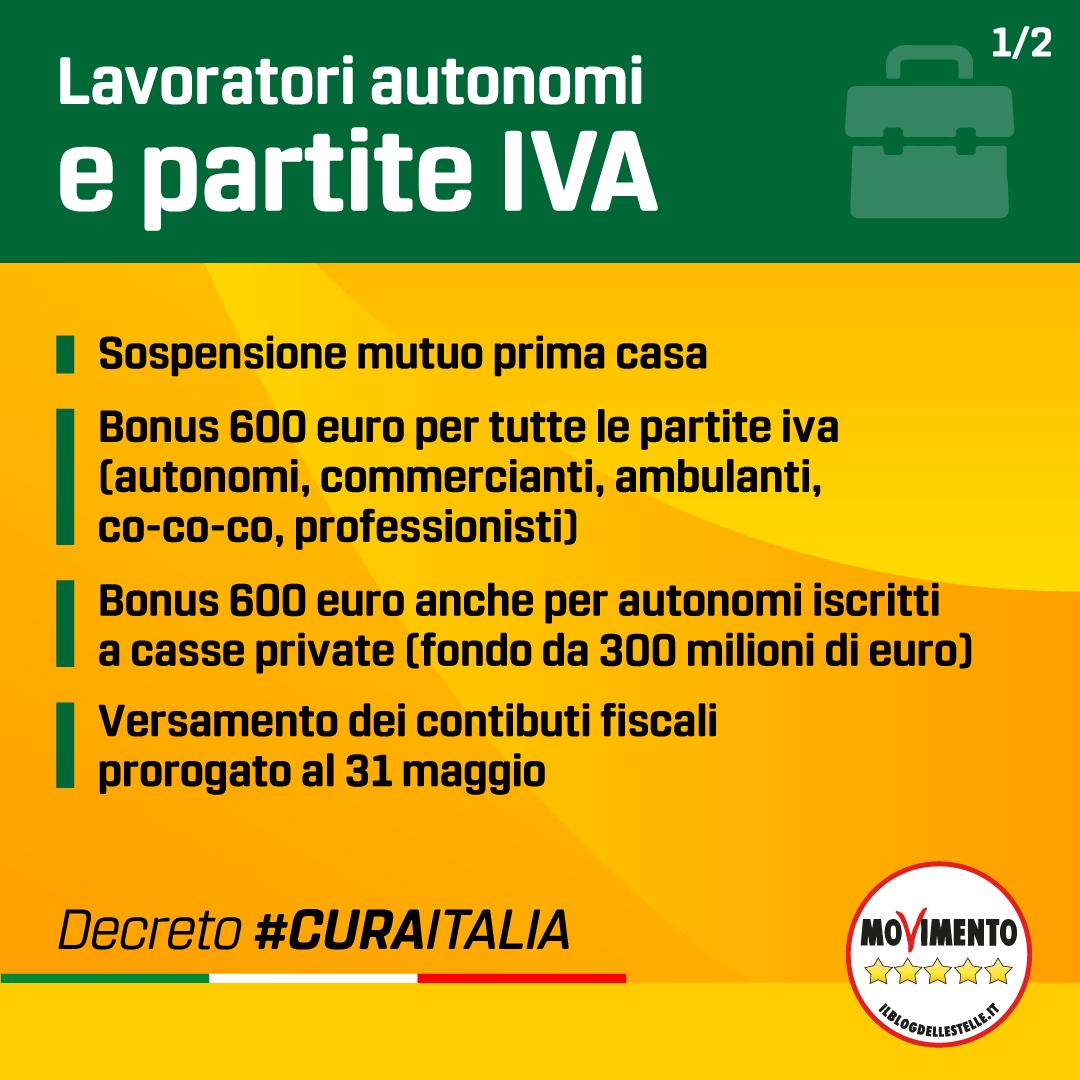 PartiteIva1