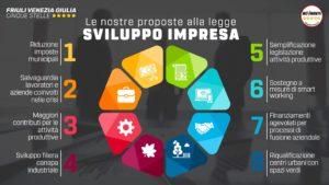 Read more about the article Legge Sviluppo Impresa
